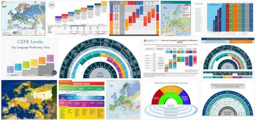 Europe Natural framework