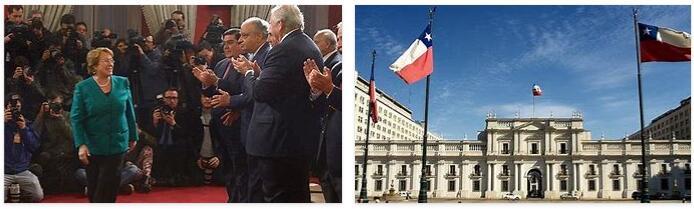 Chile Politics